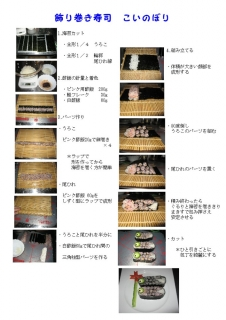 レシピ 飾り巻き寿司 こいのぼり