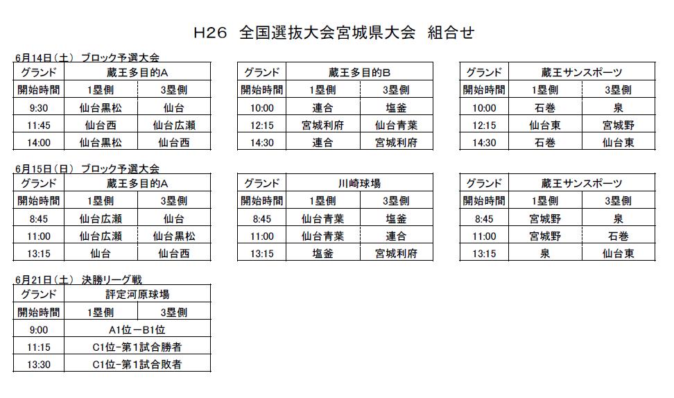 H26選抜県大会組合せ