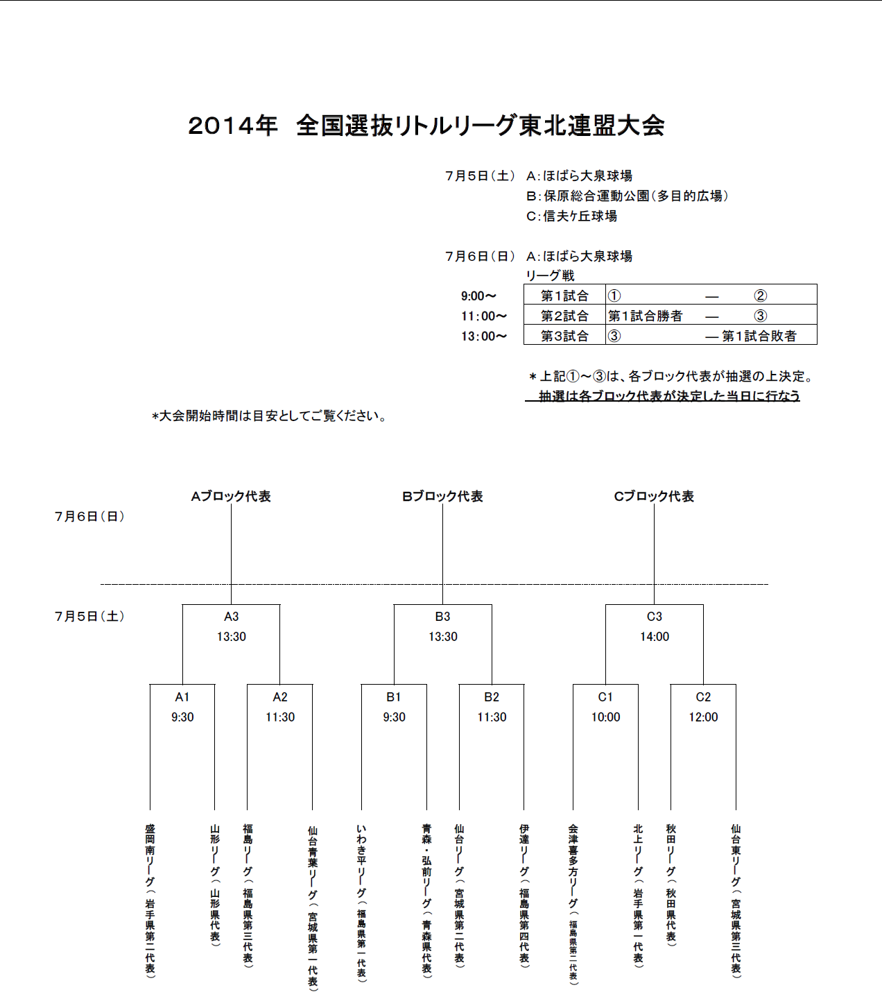 H26選抜東北大会組合せ