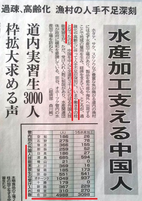 猿払村 北海道 労働実習生