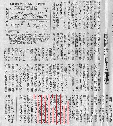 日経h26.7.1 貿易黒字 トンデモ2