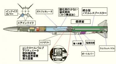 Mミサイル4