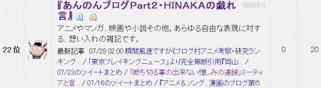 アニメ考察ブログ23位