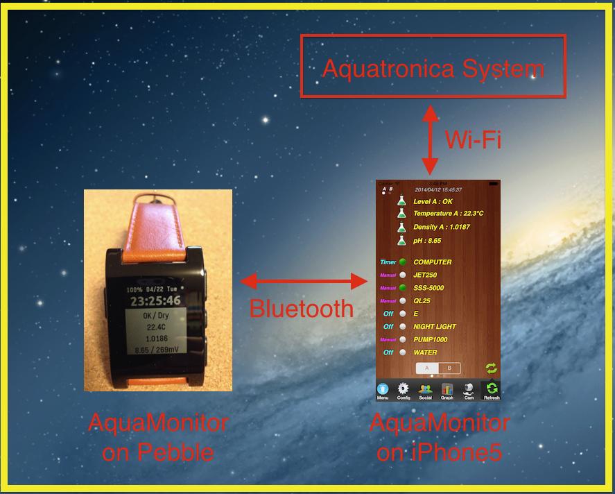 スクリーンショット 2014-04-27 21.23.31(3) のコピー