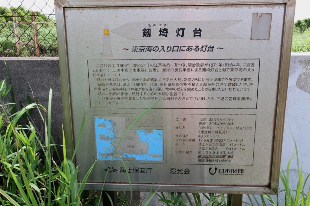 灯台の説明板