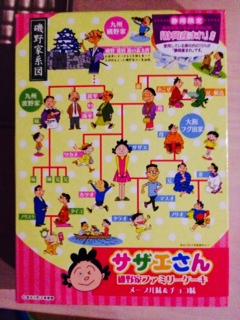 さざえさん家系図