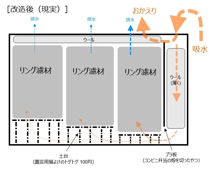 外掛けフィルタ改造後(現実)