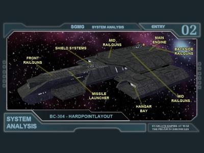 BC-304_Hardpointlayout.jpg