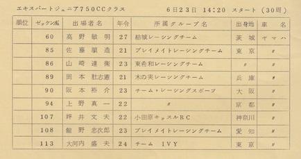 '74年MFJ第3戦 筑波サーキット エキスパートジュニア 750cc