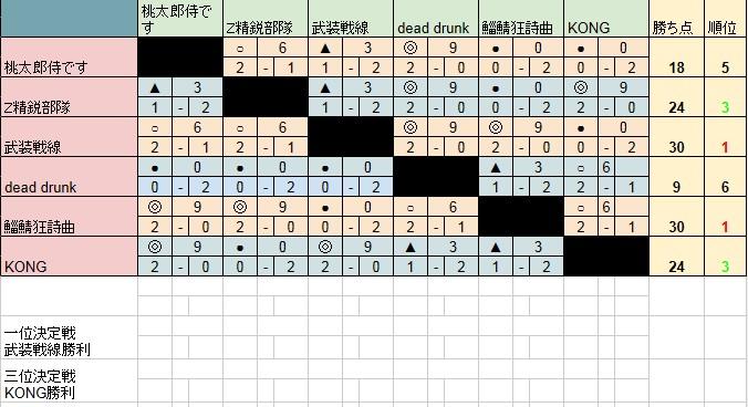 2014y04m28d_Aリーグ対戦表