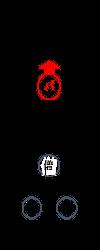 パラ魔構成の配置図