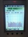 発電・消費1405