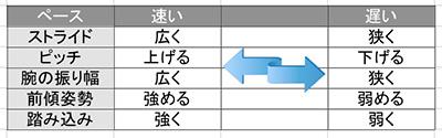 2014-0606-pace.jpg