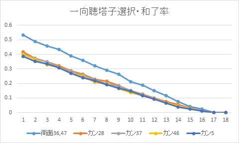 140701-02.png