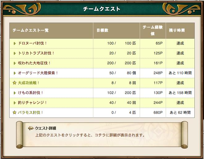 2014/08/05/本日のチムクエ