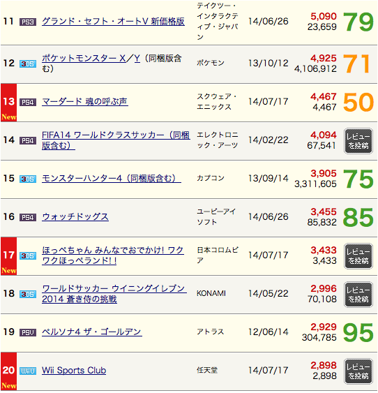 2014072302.png