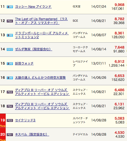 2014090302.png