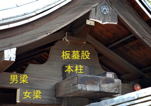 東福寺・六波羅門