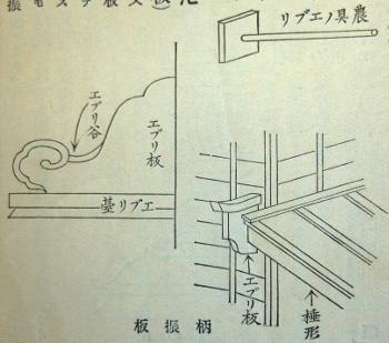『日本建築辞彙』より「えぶり板」