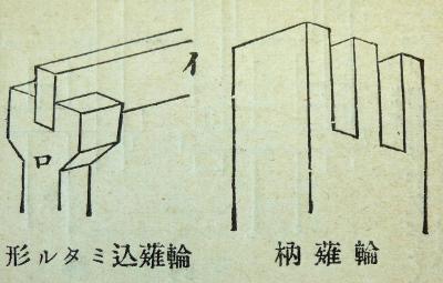 『日本建築辞彙』より「輪薙込」