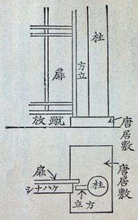 『日本建築辞彙』より「唐居敷」