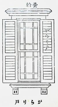 がらり戸の図(『日本建築辞彙』)