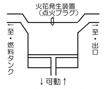 内燃機関1