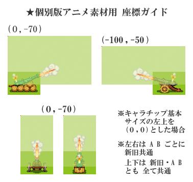 個別ファイル版用 座標ガイド(大筒編)