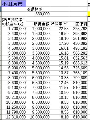kokuho2014_odw.jpg