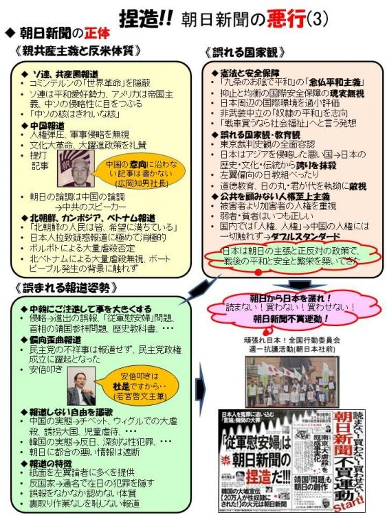 3朝日新聞の正体
