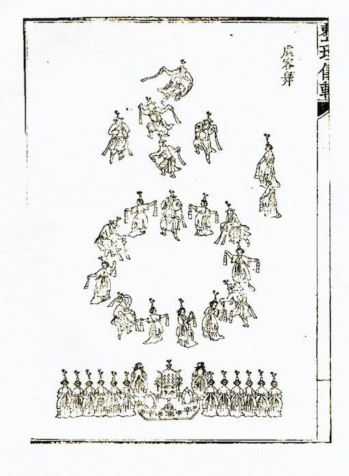 朝鮮王室儀軌