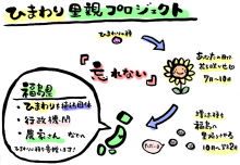 日日色色*センセーションカラーセラピストYukimiの色日記。-project