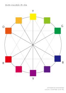 色ですべてを語るカラーセラピー*日日色色*-色相環