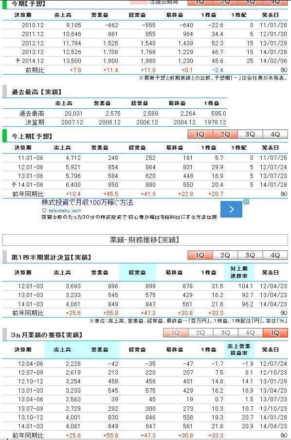 onosokkikessan2014-1q.jpg