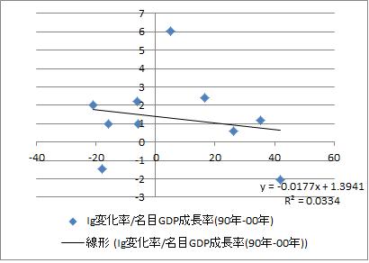 Ig_名目90_1