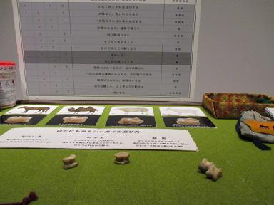 東京国立博物館5