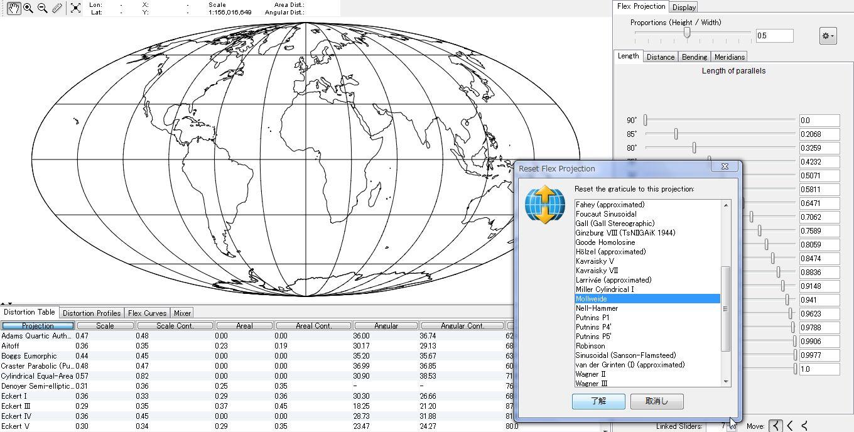 「Flex Projector」という世界地図の白地図が作図できるフリーソフトがある。サンマイクロシステムズ社の開発したプログラミング言語Javaで動作するソフトで英語版で,