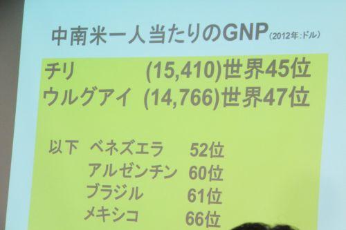 GDP  DSCF2278