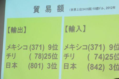 貿易額DSCF2279