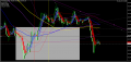 20140408eurjpy15.PNG