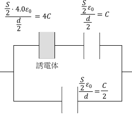 keio_med_2014_phy_a1_1.png