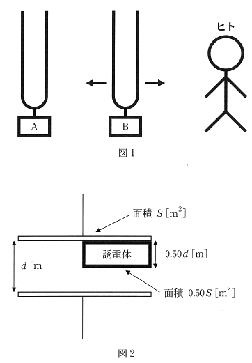 keio_med_2014_phy_q1_2.png