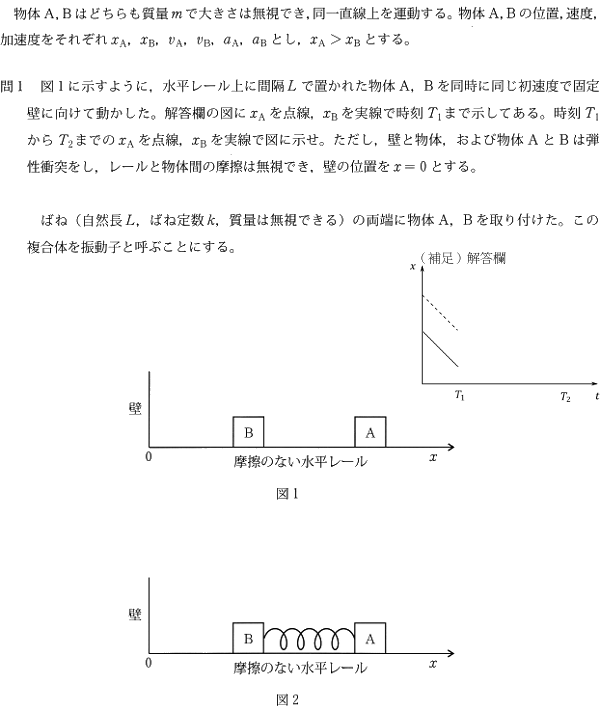 keio_med_2014_phy_q2_1.png
