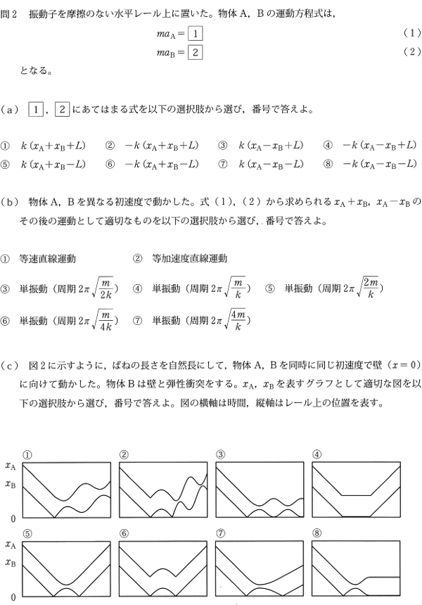 keio_med_2014_phy_q2_2.png