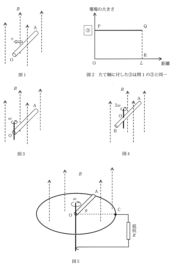 keio_med_2014_phy_q3_2.png