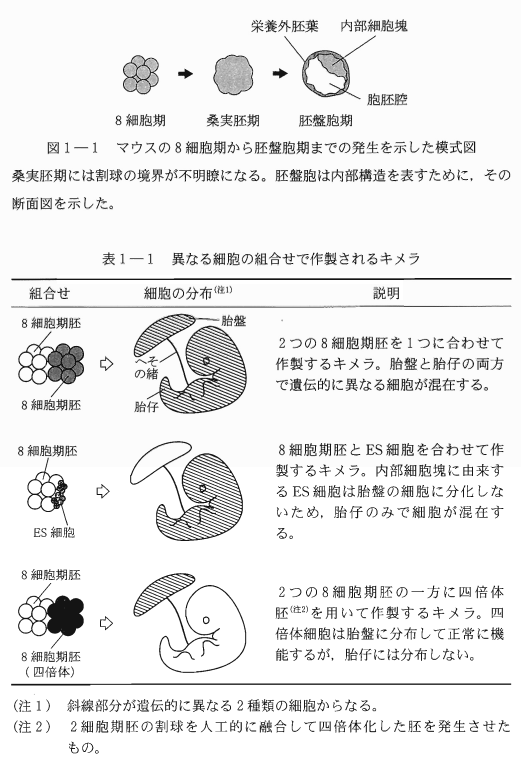todai_2014_bio_1q_2.png