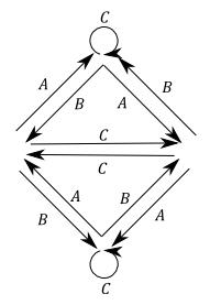 tokodai_2014_math_a3_1.png