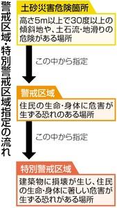 PK2014082302100070_size0.jpg