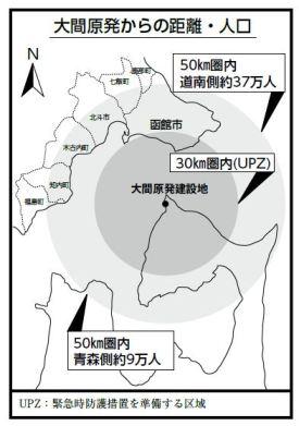 大間原発からのmap