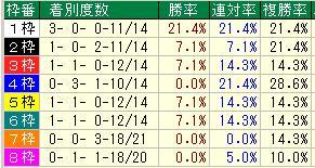 2014dabi01.jpg
